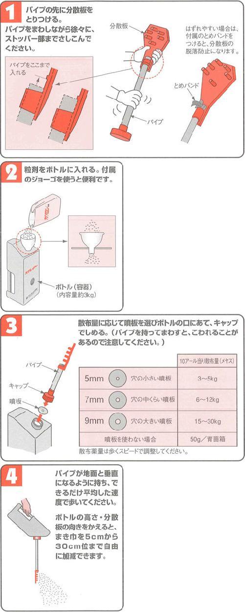 粒剤スプレイヤー(1台)
