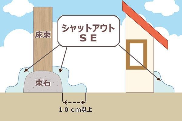 三井化学アグロ株式会社 シャットアウトSE