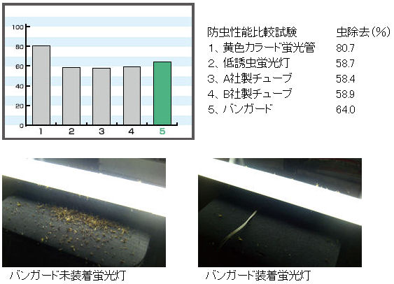 株式会社中川ケミカル バンガード 40W用 スリム BG-40W-SS