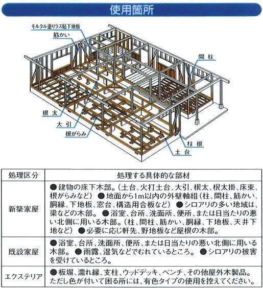 ケミプロ化成株式会社 水性アリシス