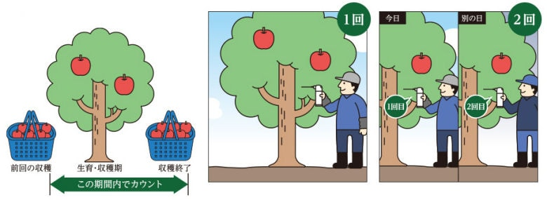 住友化学株式会社 園芸用殺虫剤 ロビンフッド