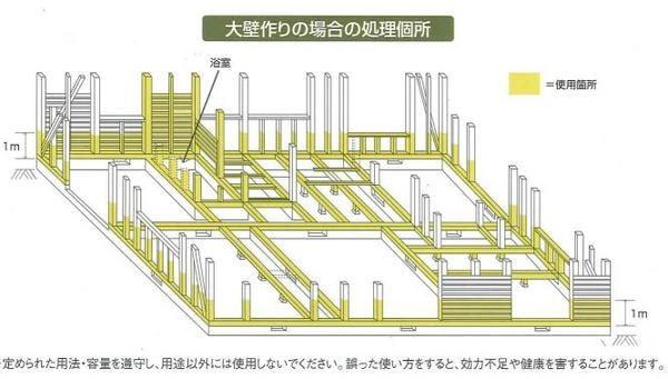 株式会社吉田製油所 白アリスーパー21