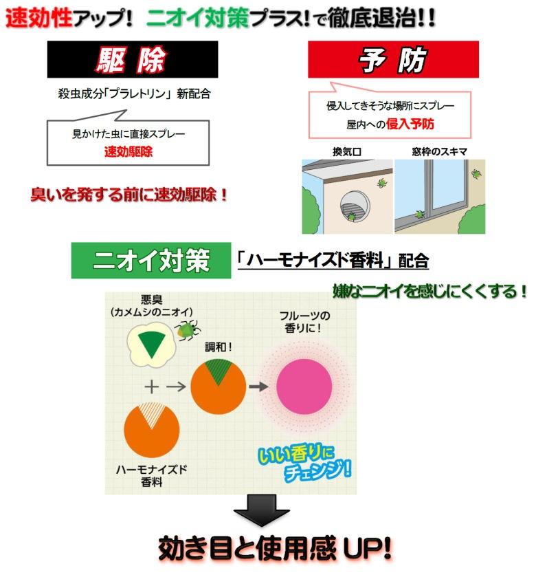 大日本除虫菊株式会社 カメムシキンチョールH