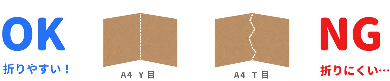 紙を折る方向