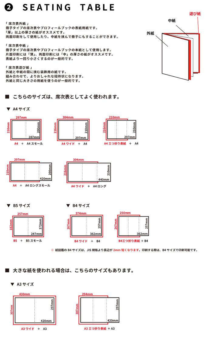 席次表に使用する紙のサイズ