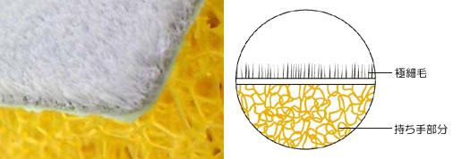 クリーンブラシ/繊維のしくみ
