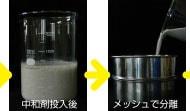 横浜油脂(リンダ)アルカリ排水中和剤/使用方法1