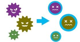 リバルスET-200/ウイルスを包み込む