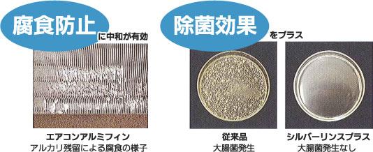 シルバーリンスプラス/腐食防止・除菌効果