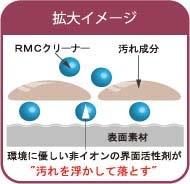 RMCクリーナー