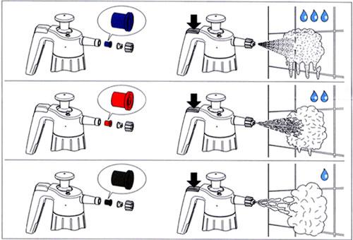 グロリア 蓄圧式泡洗浄器 FM10/カートリッジフィルターの説明