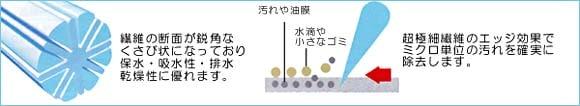 マイクロファイバー/セイワ マイクロス
