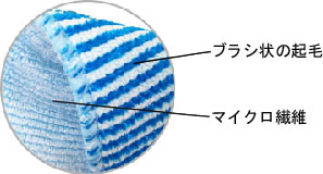 表面ブラシ状・裏面マイクロ繊維