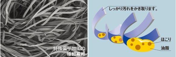 3Mワイピングクロス/繊維