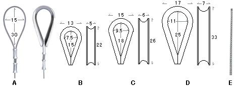 ワイヤー自在の上部ループの加工