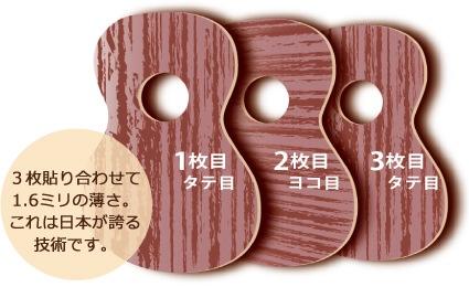 3枚貼り合わせて1.6ミリの薄さ。これは日本が誇る技術です
