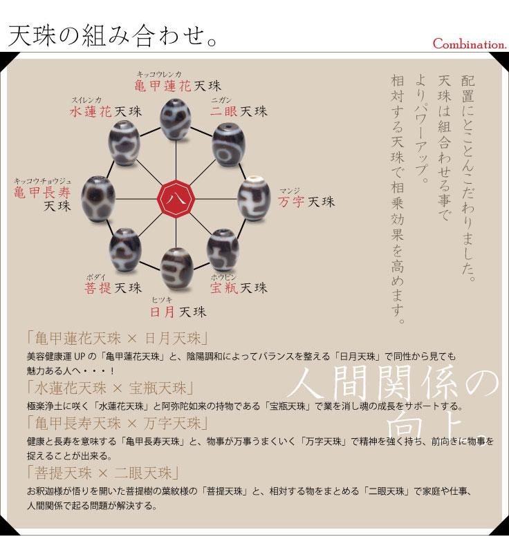 至純天珠八大吉祥ブレスレット〜ラベンダーアメジスト×オニキス〜