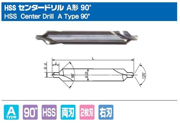 HSS A形 左刃 90°