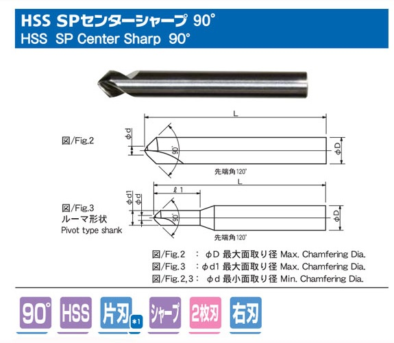 HSS SP センターシャープ 90°