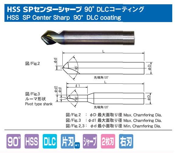 HSS SP センターシャープ 90° DLCコーティング