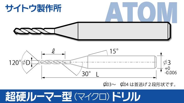 ATOMルーマー型
