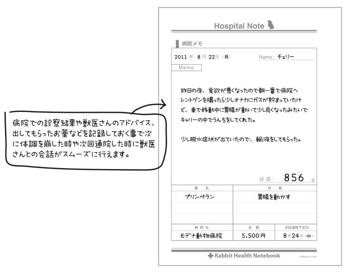 うさぎの健康手帳 病院メモ