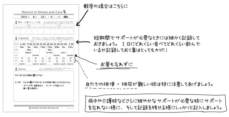 うさぎの健康手帳 病中・介護メモ