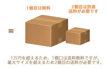 配送例3イメージ
