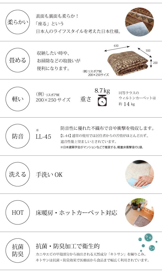 柔らかい・畳める・軽い・防音・洗える・HTO対応・抗菌・防臭