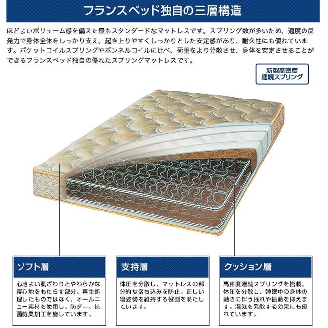 フランスベッド独自の三層構造 程よいボリューム感を備えた最もスタンダードなマットレスです。適度の反発力で身体全体を支えます。