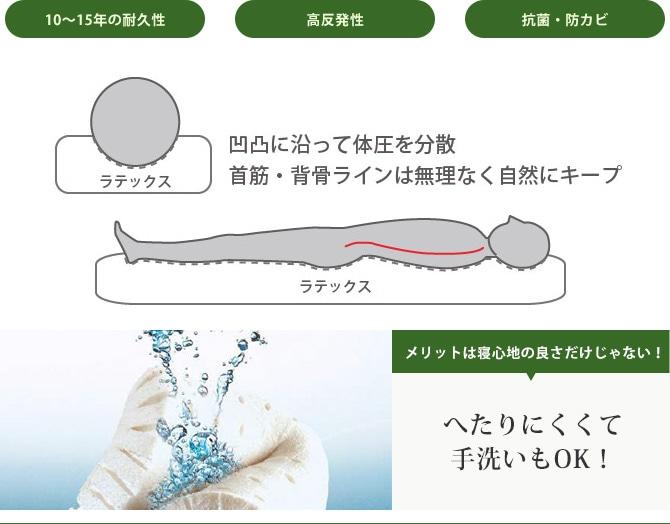 10〜15年の耐久性 高反発性 抗菌・防カビ 凸凹に沿って体圧を分散首筋・背骨ラインは無理なく自然にキープ メリットは寝心地の良さだけじゃない!へたりにくくて手洗いもOK!