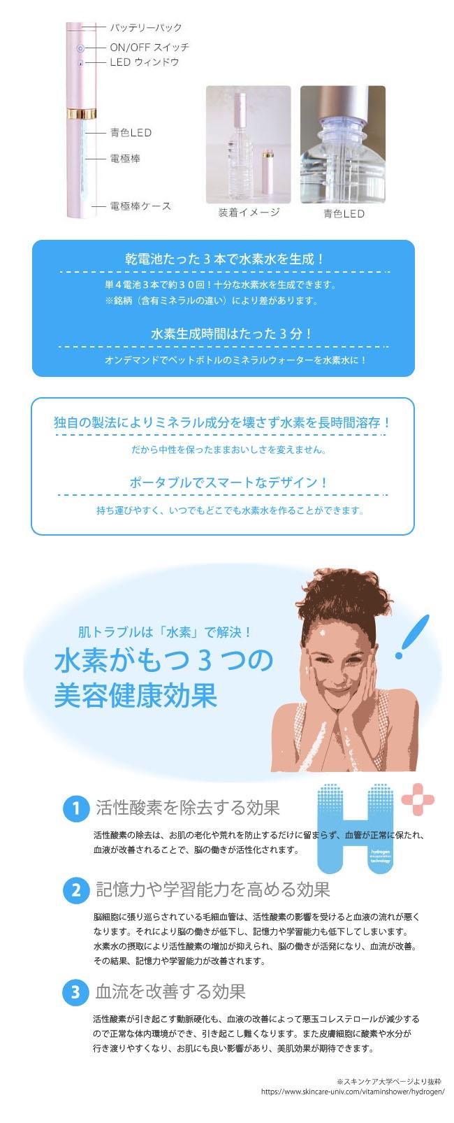 水素が持つ3つの美容健康効果