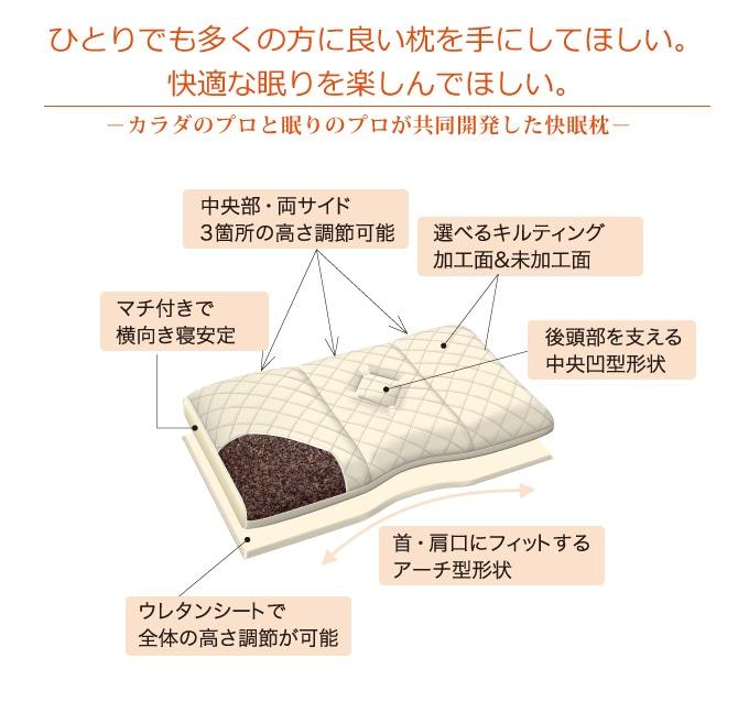 医師がすすめる健康枕 構造図