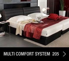 RUFのMULTI COMFORT SYSTEM 205