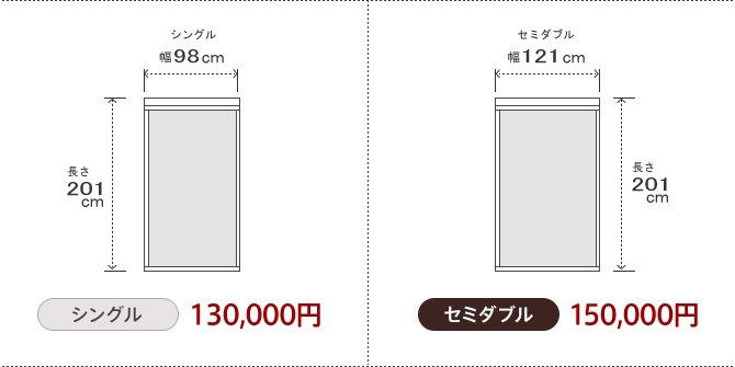 シングル:130,000円 セミダブル:150,000円