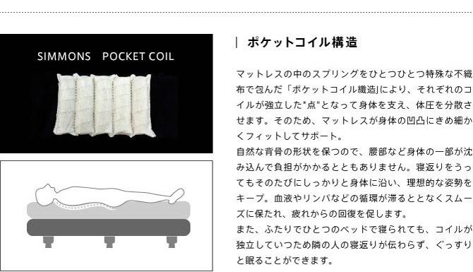 ポケットコイル構造