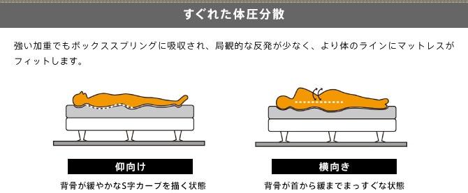 すぐれた体圧分散