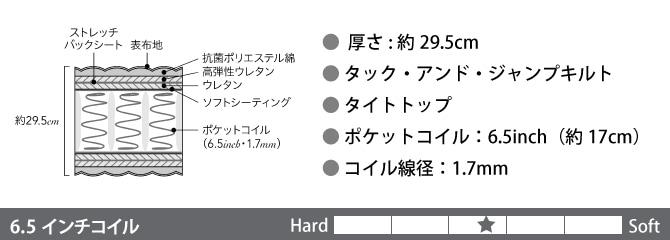6.5インチコイル(タック&ジャンプキルト)