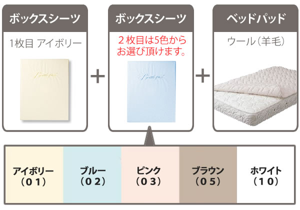 SIMMONS WOOL BASIC3 ボックスシーツ2枚とベッドパッドのセット