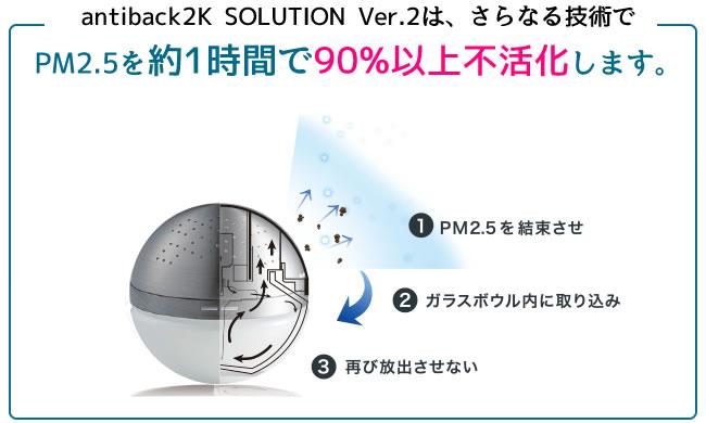 antiback2K SOLUTION Ver.2の新機能