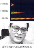 日本音響研究室の鈴木松美氏