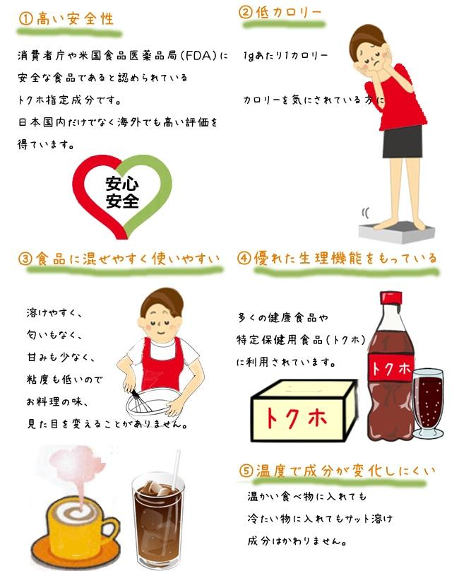 高い安全性、消費者庁や米国食品医薬品局(FDA)に安全な食品であると認められているトクホ指定成分です。日本国内だけでなく海外でも高い評価を得ています。低カロリー1gあたり1カロリー、カロリーを気にされている方に。食品に混ぜやすく使いやすい。溶けやすく、匂いもなく、 甘みも少なく、粘度も低いのでお料理の味、見た目を変えることがありません。優れた生理機能をもっている。多くの健康食品や特定保健用食品(トクホ)に利用されています。温度で成分が変化しにくい。温かい食べ物に入れても、冷たい物に入れてもサット溶け成分はかわりません。