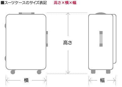 スーツケースのサイズ表記