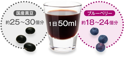 1日50ml(国産黒豆約25〜30個分・ブルーベリー約18〜24個分)