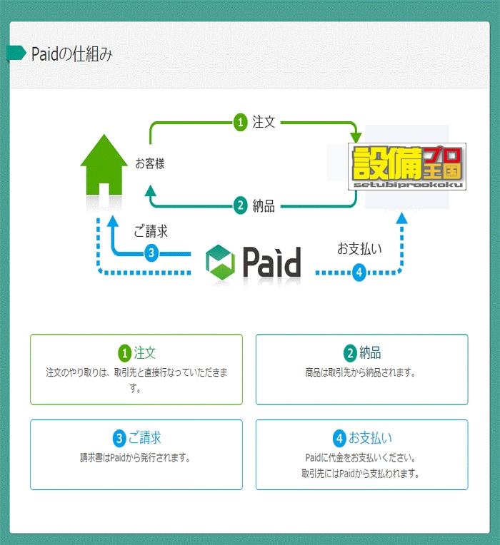 paidの仕組み