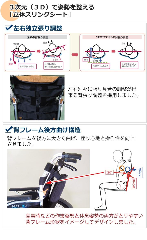 3次元で姿勢を整える「立体スリングシート」。左右独立張り調整。