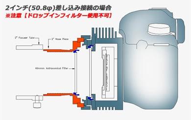 2インチ(50.8φ)差し込み接続の場合 イメージ図。クリックして拡大