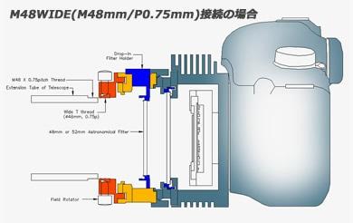 M48Wide(M48mm/P0.75mm)接続の場合 イメージ図。クリックして拡大