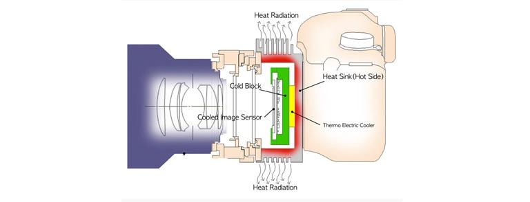 Passive cooling modeのイメージ図