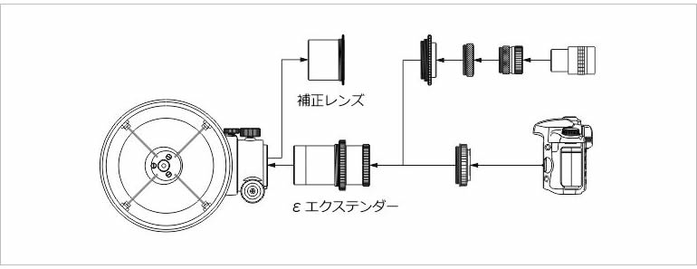 グラフ画像001